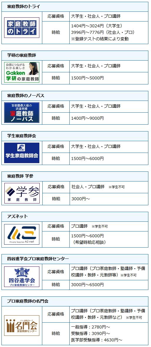 愛知県の求人一覧