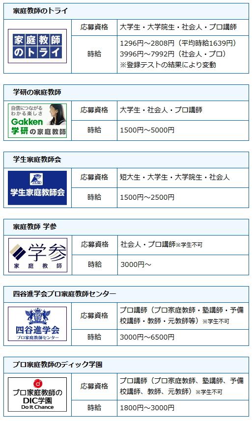 福岡県の求人一覧