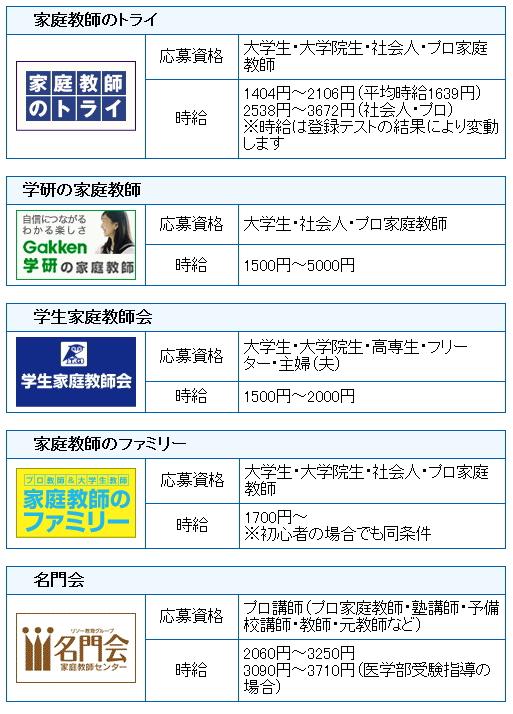 北海道の求人一覧