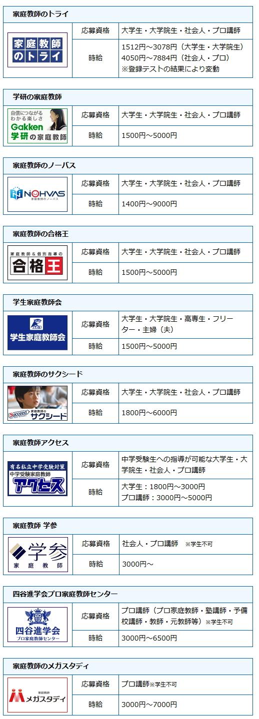 神奈川県の求人一覧