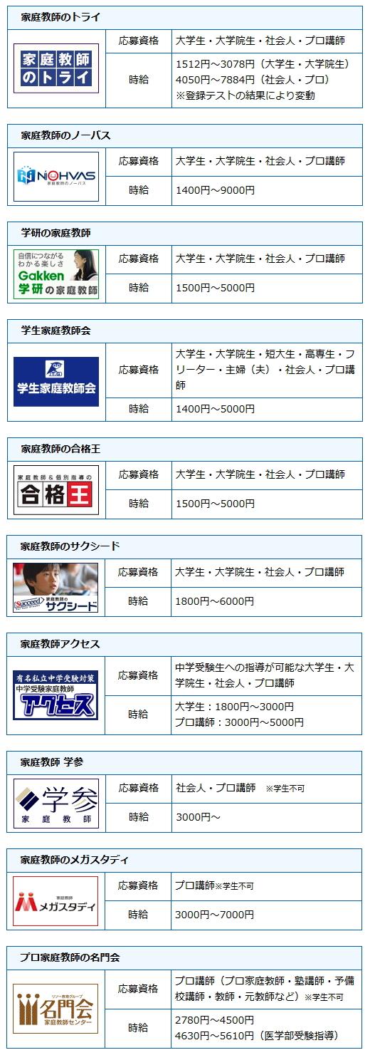 埼玉県の求人一覧