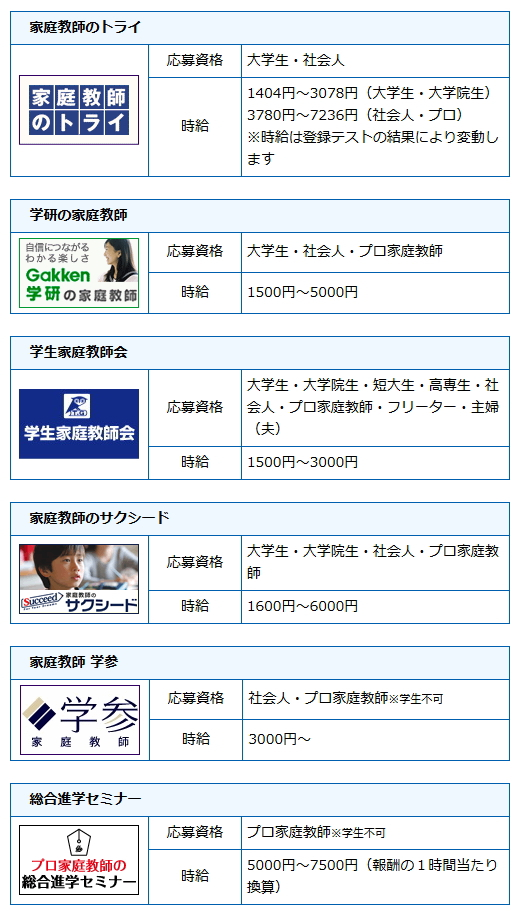 滋賀県で先生を募集している派遣会社
