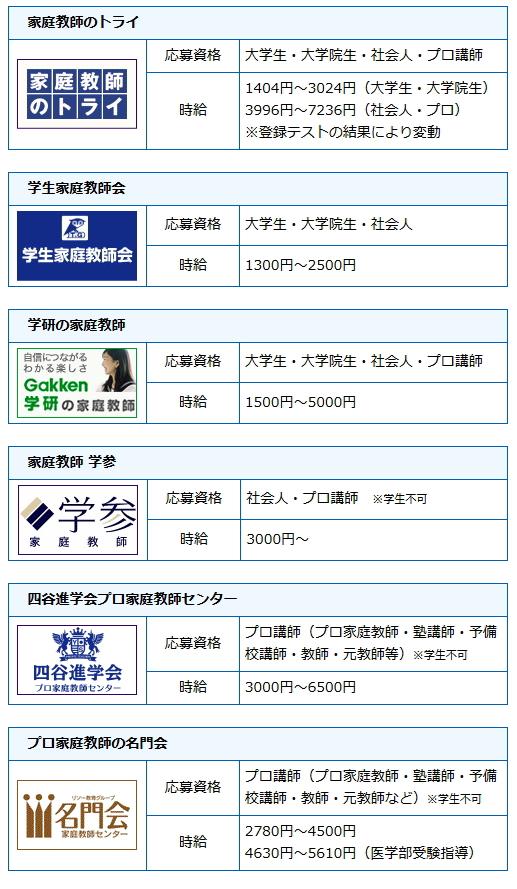 栃木県の求人